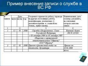 дни родов войск российской армии
