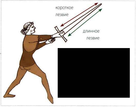 бастард оружие