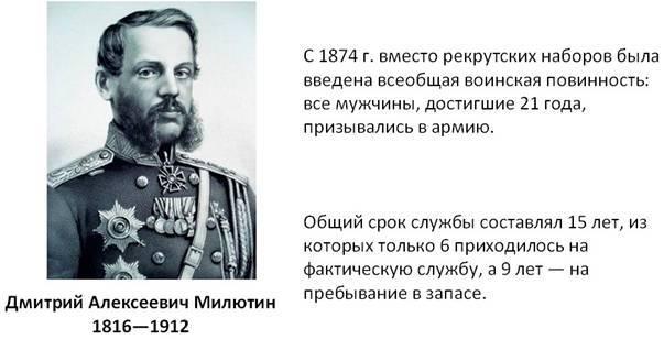 история вооруженных сил россии