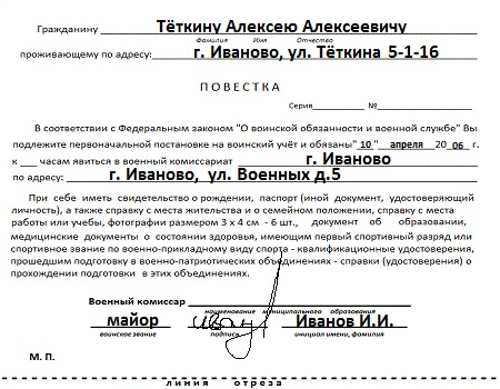 сроки первоначальной постановки на воинский учет