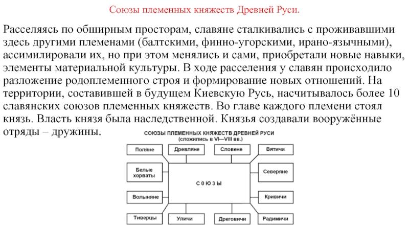 славянские страны