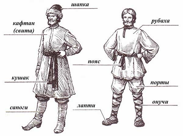 одежда древнего человека в шкуре