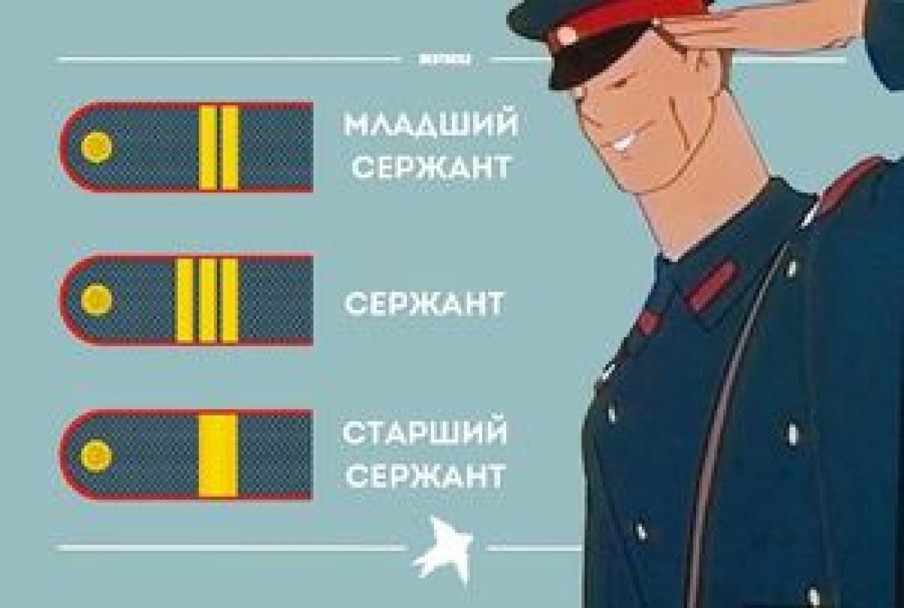 лейтенантские погоны