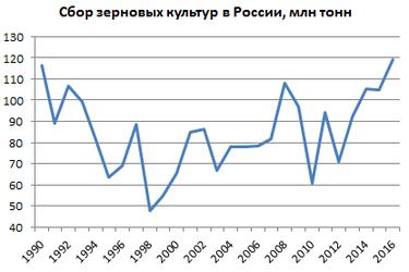 россия в современном мире кратко