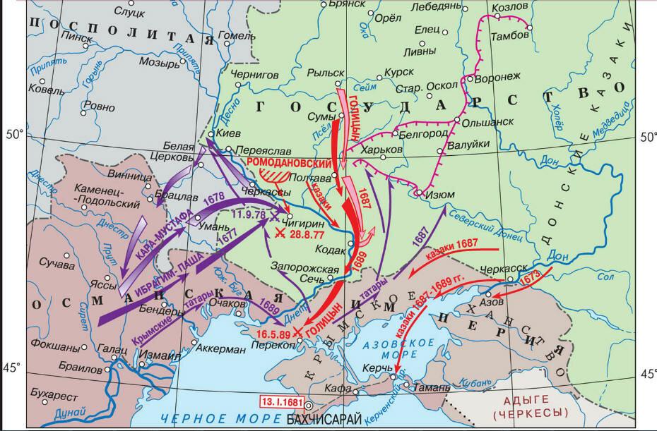 крымское ханство 7 класс