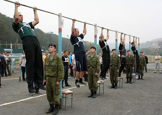 тест на профпригодность в военное училище