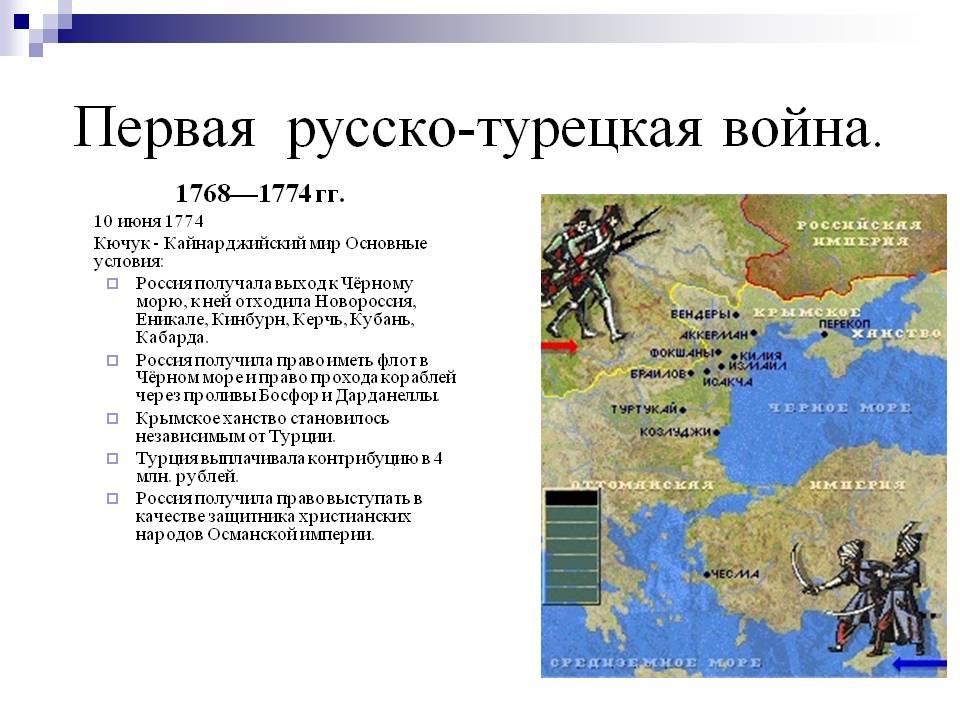 причины русско турецкой войны 1735 1739