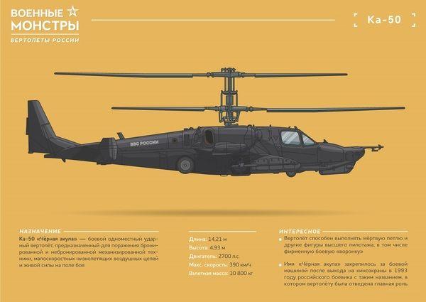 история создания вертолета