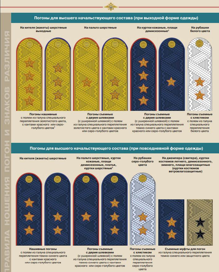 расстояние между звездочками на погонах прапорщика
