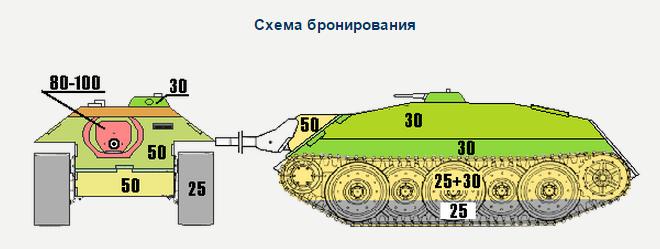 e 25 танк