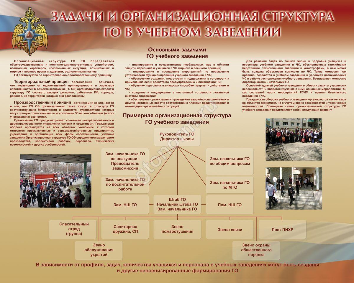 гражданская оборона мчс россии