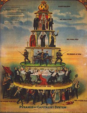 социальное неравенство в современном обществе