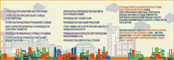 нефтяные месторождения азербайджана