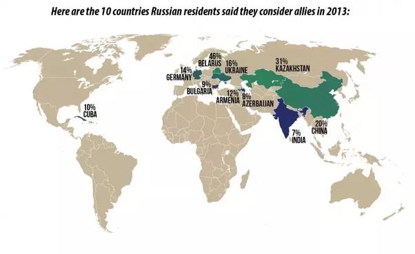 союзники ссср во второй мировой