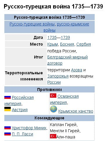 русско турецкая война 1735 1739 гг
