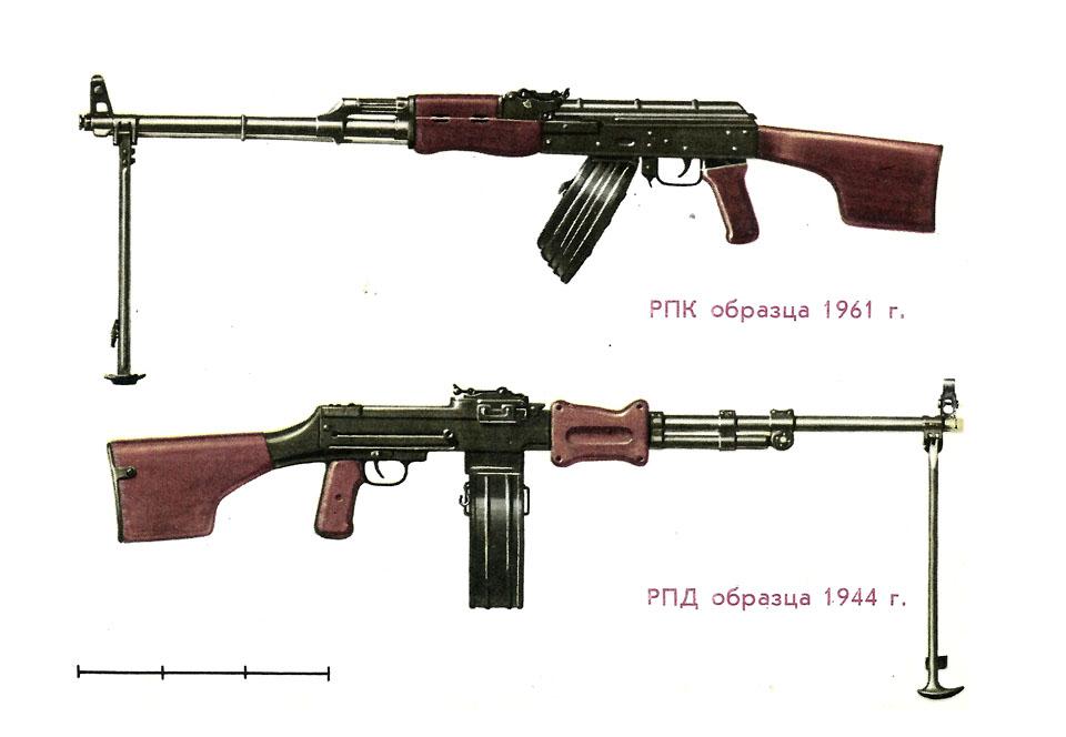 современное стрелковое оружие мира