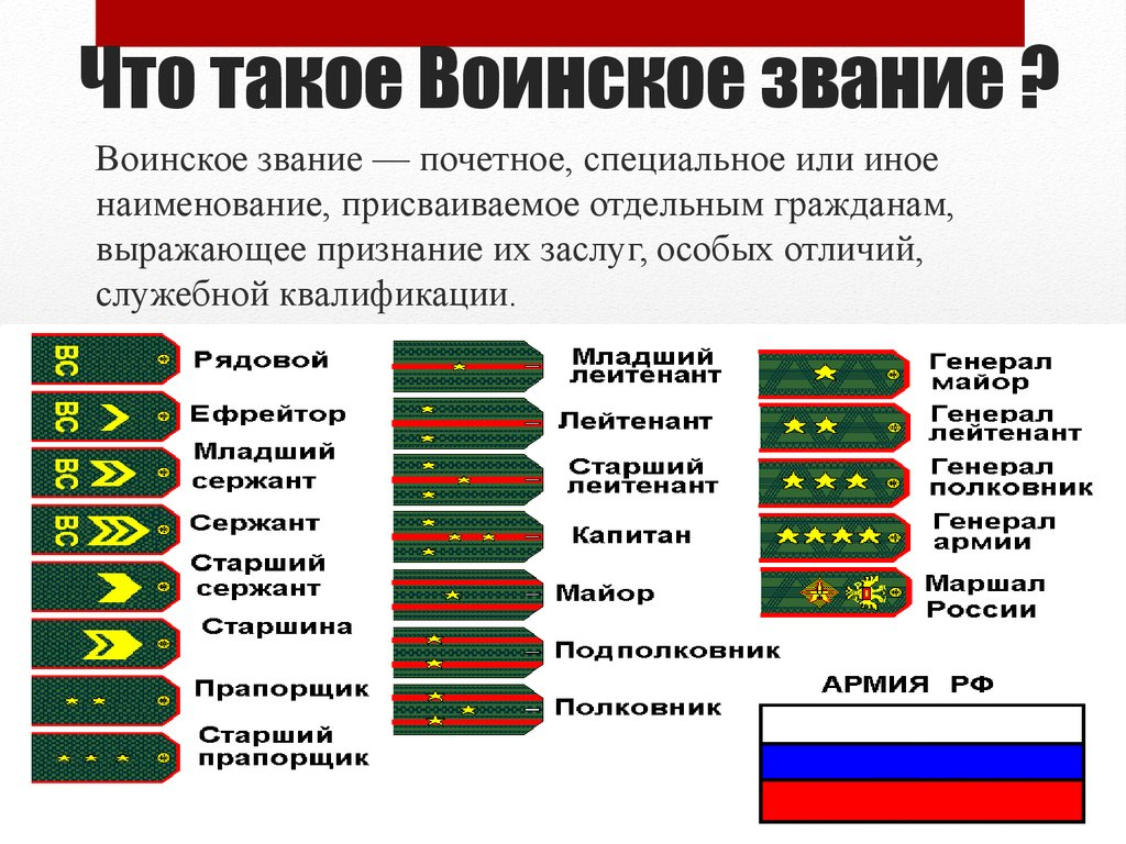 советские погоны