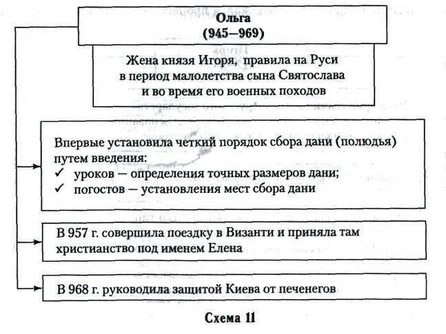 откуда пришли славяне