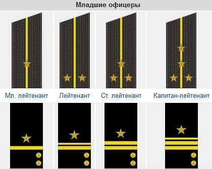 погоны генерала армии рф