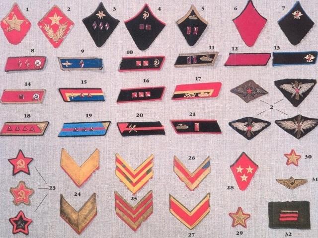 знаки различия ркка до 1943