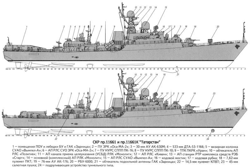 ракетные корабли проекта 11661