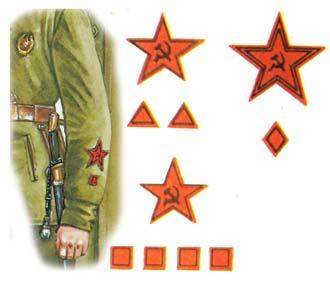 знаки различия в красной армии