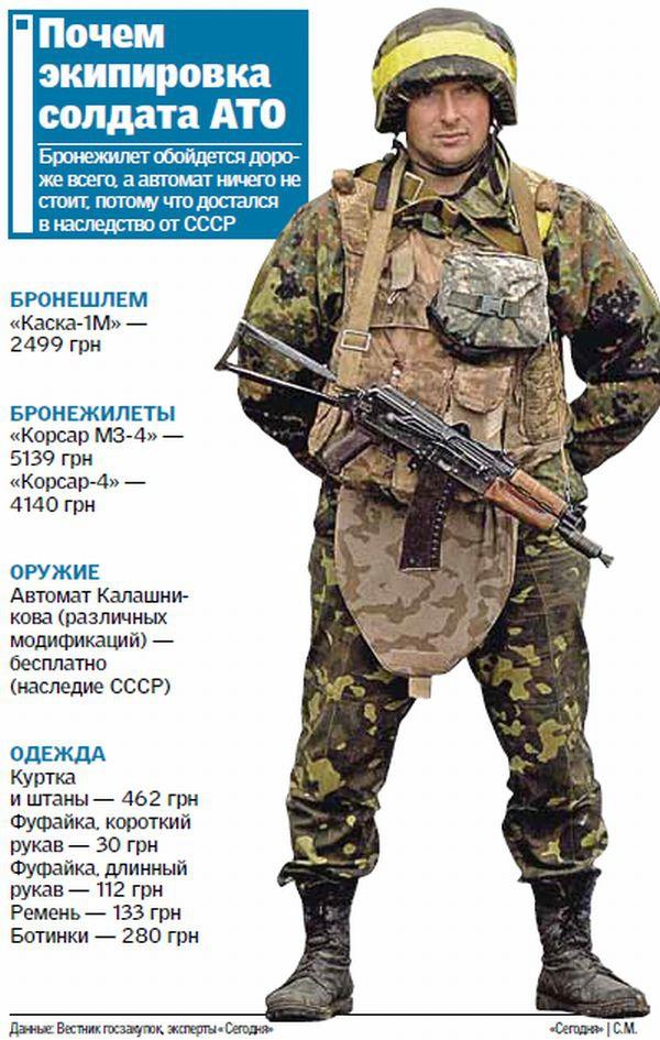 значение слова солдат в толковом словаре