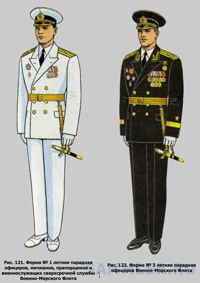 зимняя форма одежды военнослужащих рф