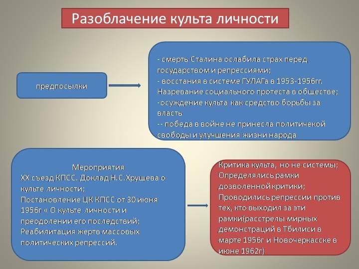 осуждение культа личности сталина