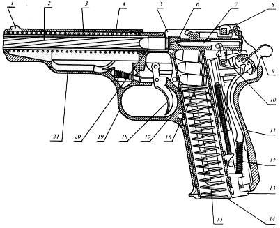 строение револьвера