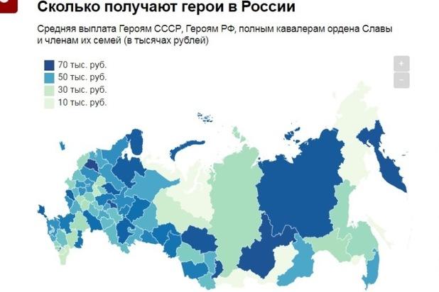 герой россии выплата ежемесячно