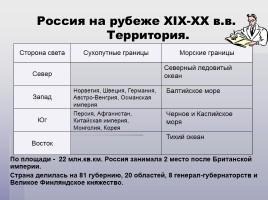 современное состояние экономики россии