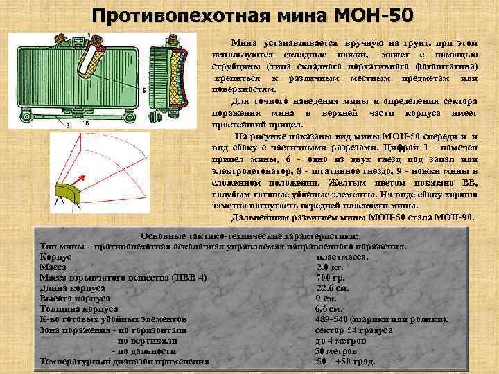 противопехотная мина мон 50