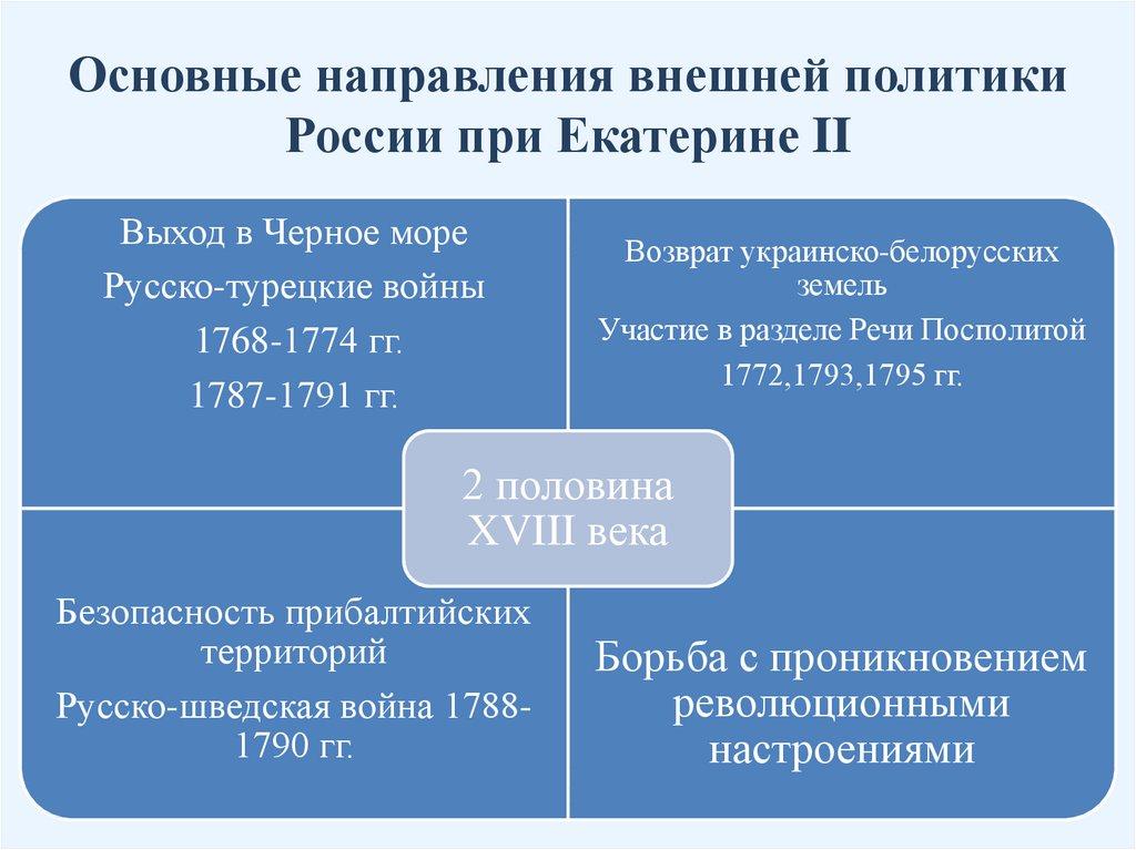 речь посполитая перевод на русский