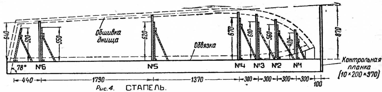 парашютная система д 10