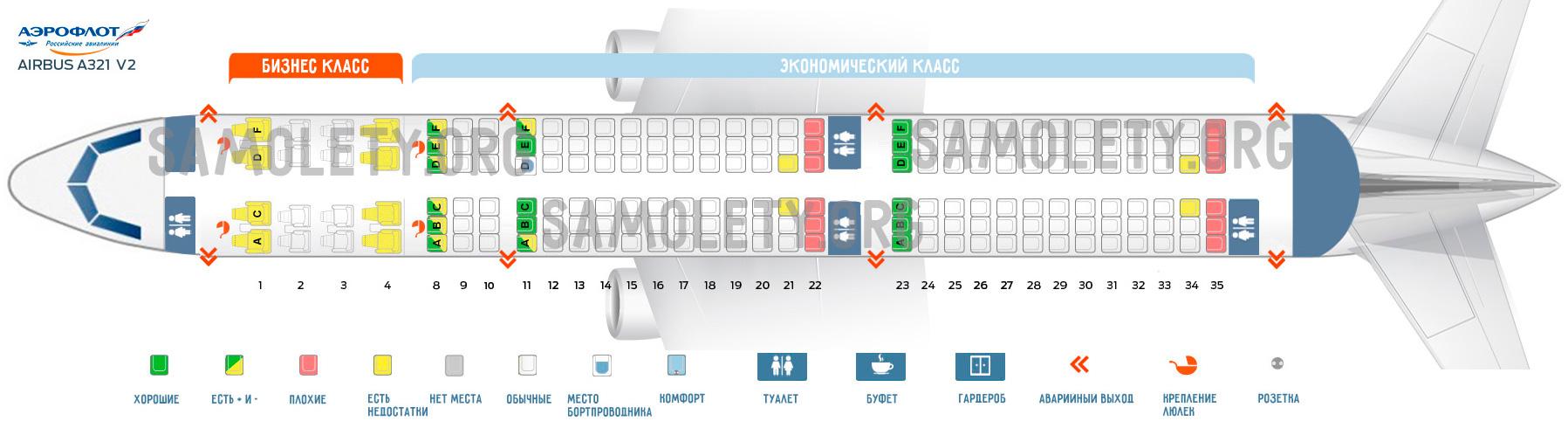 схема самолета аэробус