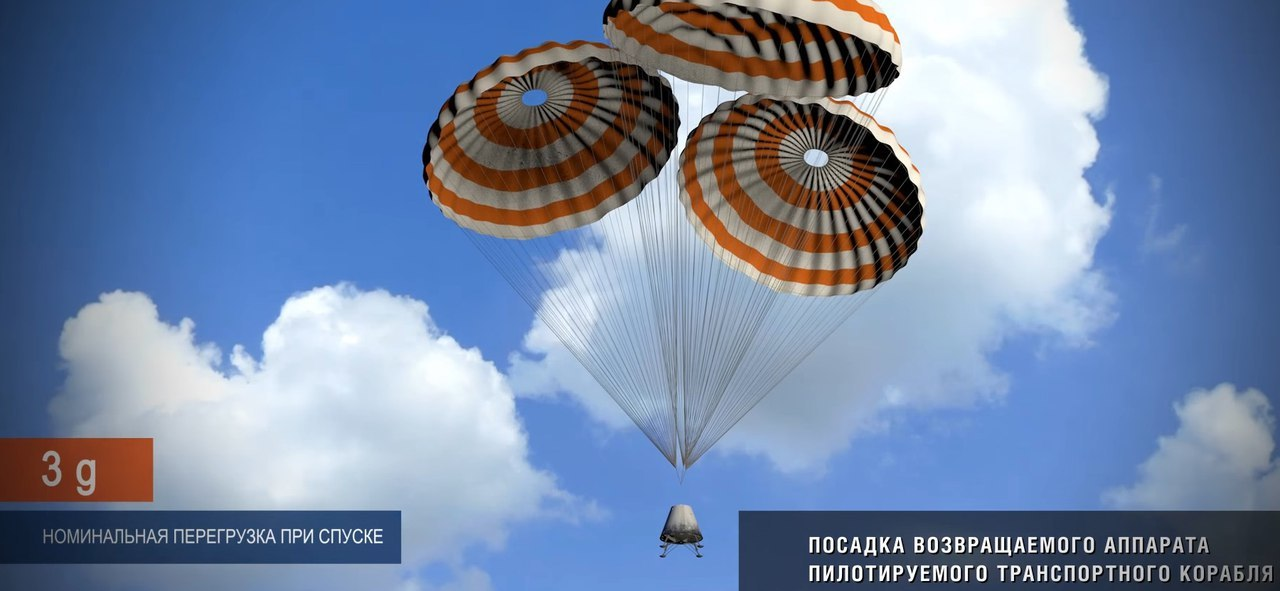 типы парашютов