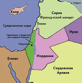 создание государства израиль