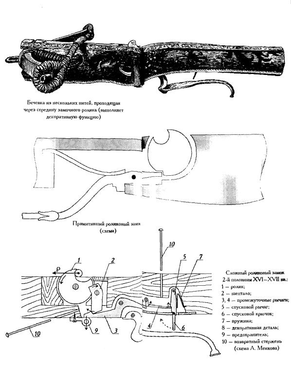 спусковой механизм арбалета