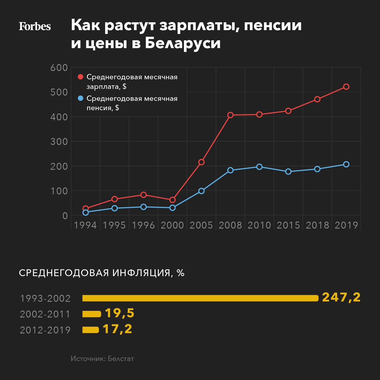 почему россия вымирает