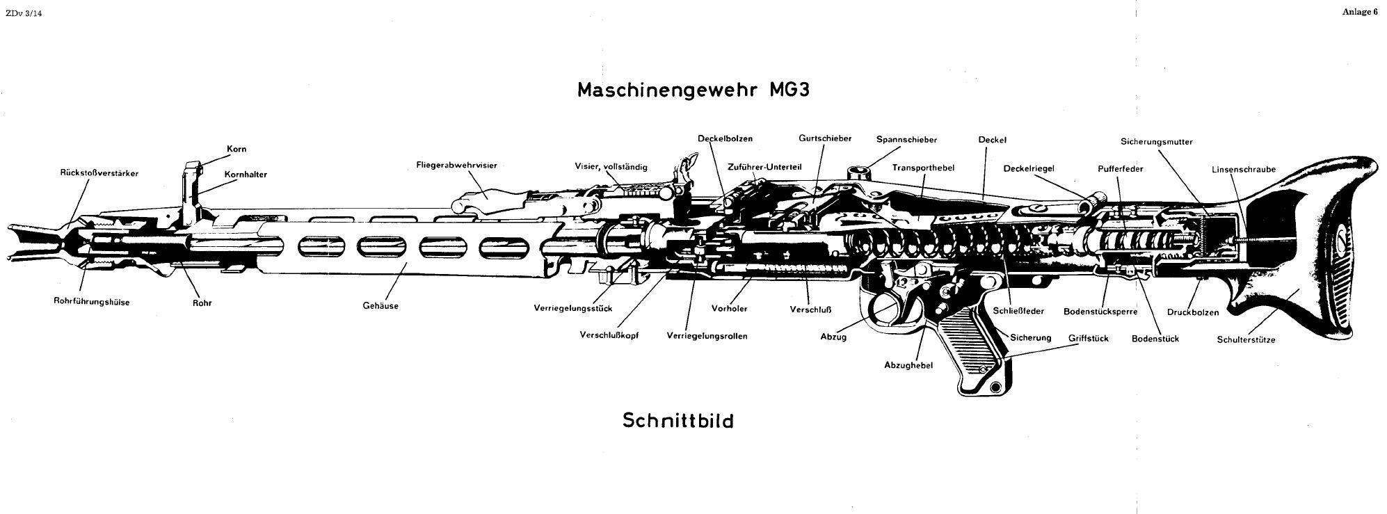 mg3 пулемет