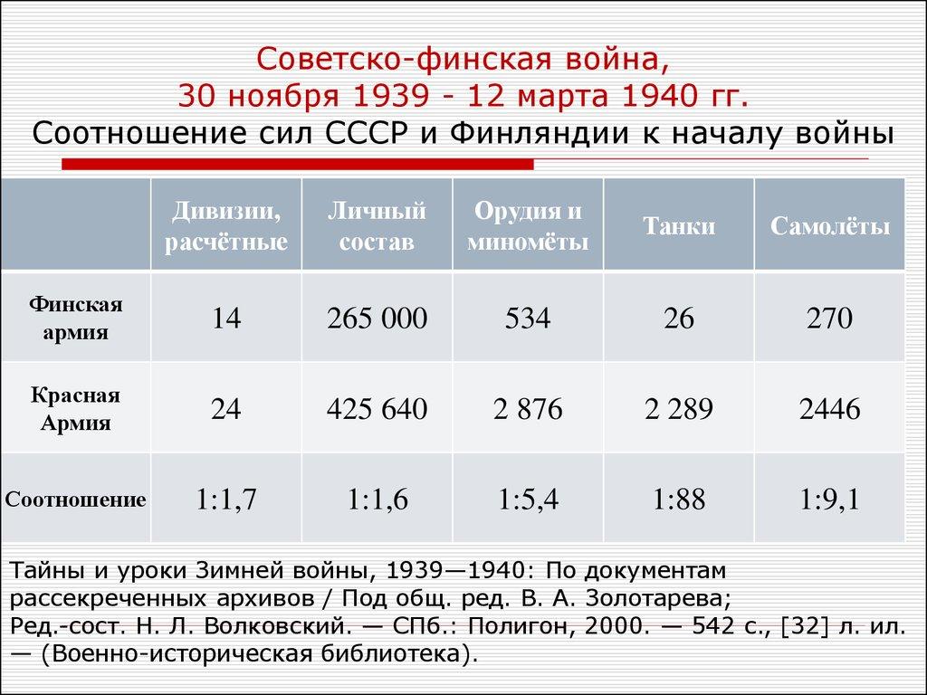 численность армии ссср в 1989