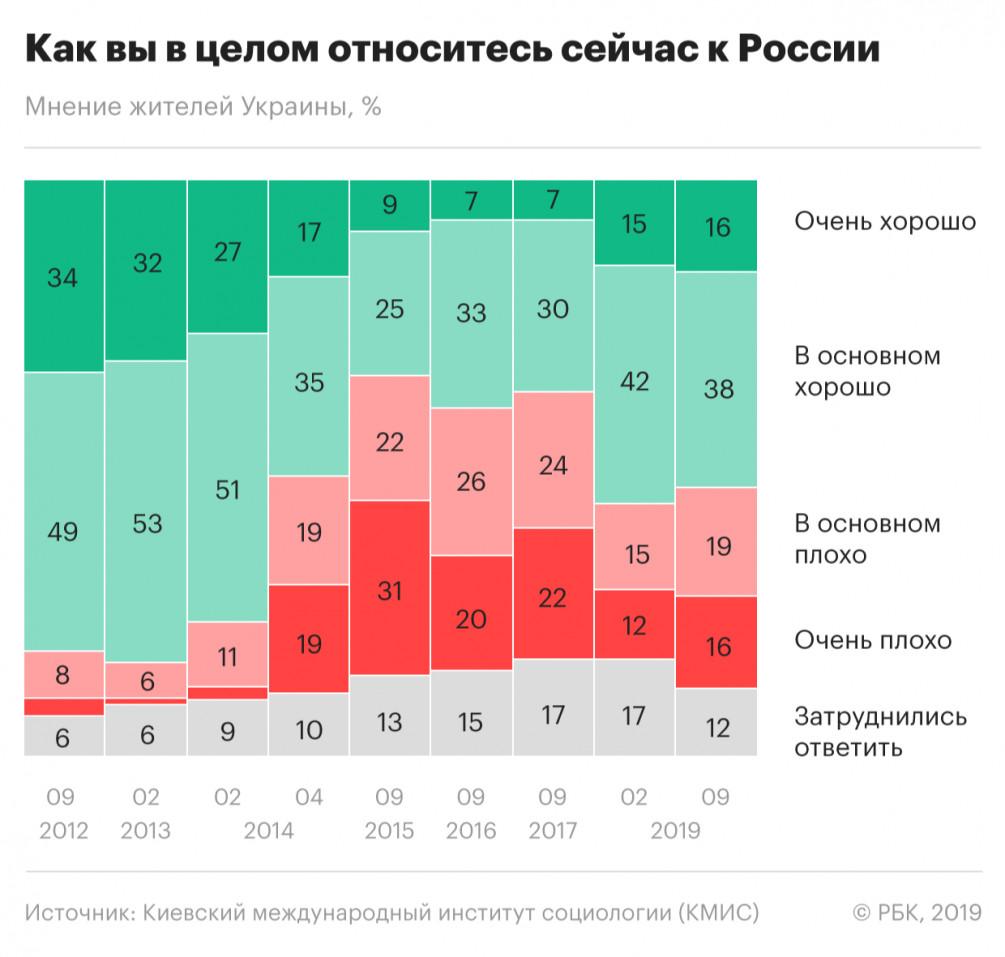 конфликт на украине 2014