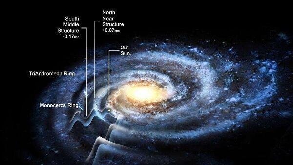 названия вселенных