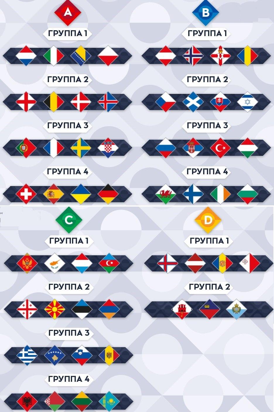 лига наций дата создания