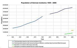 количество населения в польше