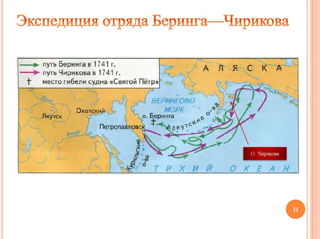 маршрут беринга на контурной карте