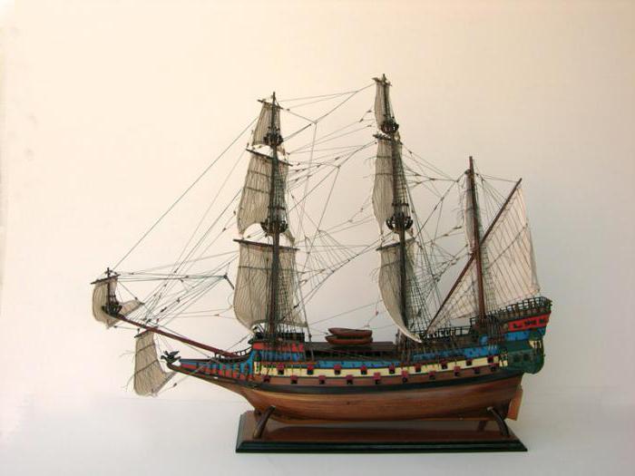 названия кораблей пиратов