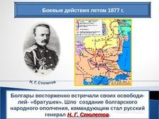 взятие плевны русскими войсками