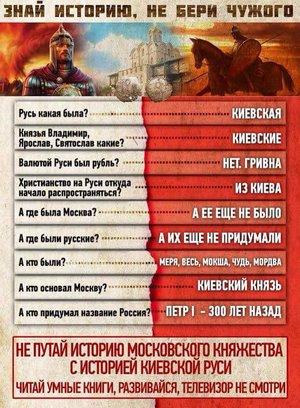как раньше называлась украина